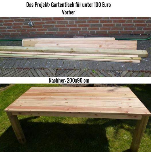 gartentisch selber bauen f r unter 100 euro anleitung. Black Bedroom Furniture Sets. Home Design Ideas